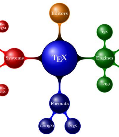 Bibtex Phd Thesis Template - 100093 - Construction